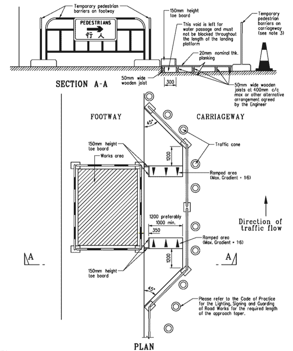 Technical drawings of the Highways Department regulations for contractors blocking the sidewalk, showing detailed schematics of traffic cones and safety railings