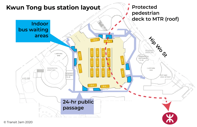 A layout map of a new bus station in Kwun Tong, showing the station against Hop Wo Street, with indoor bus waiting areas, a 24 hour public passage surrounding the ring, and a proposed pedestrian deck to MTR running North to South